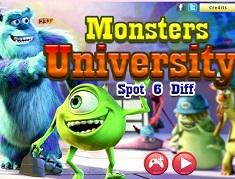 Universitatea Monstrilor Gaseste…